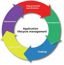 ALM, HP application lifecycle management
